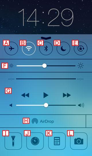 iPhone5s/5c コントロールセンターを表示