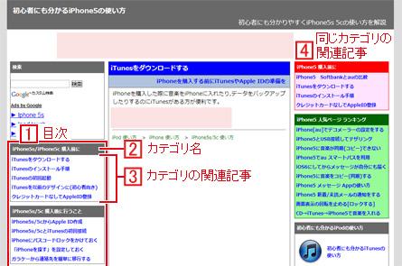 初心者にも分かるiPhoneの使い方サイト説明