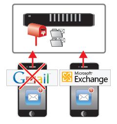 iPhone5でGmail新規メールアカウントの追加