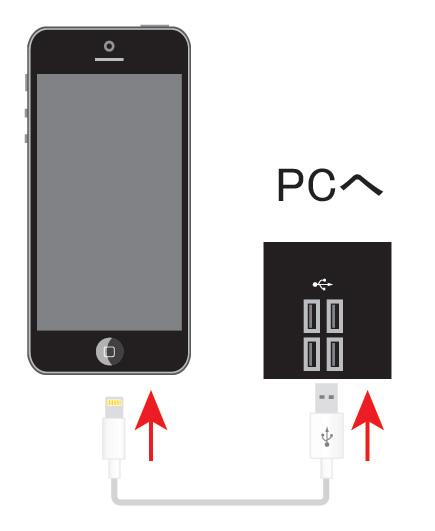 iPhone5とパソコンを接続します。